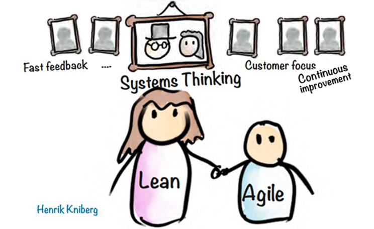 Master Meetup: Syskonen Lean & Agile